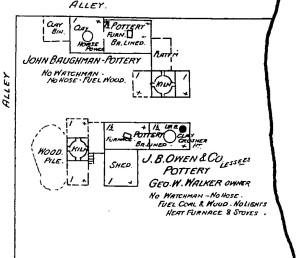 Sanborn Map (1889)